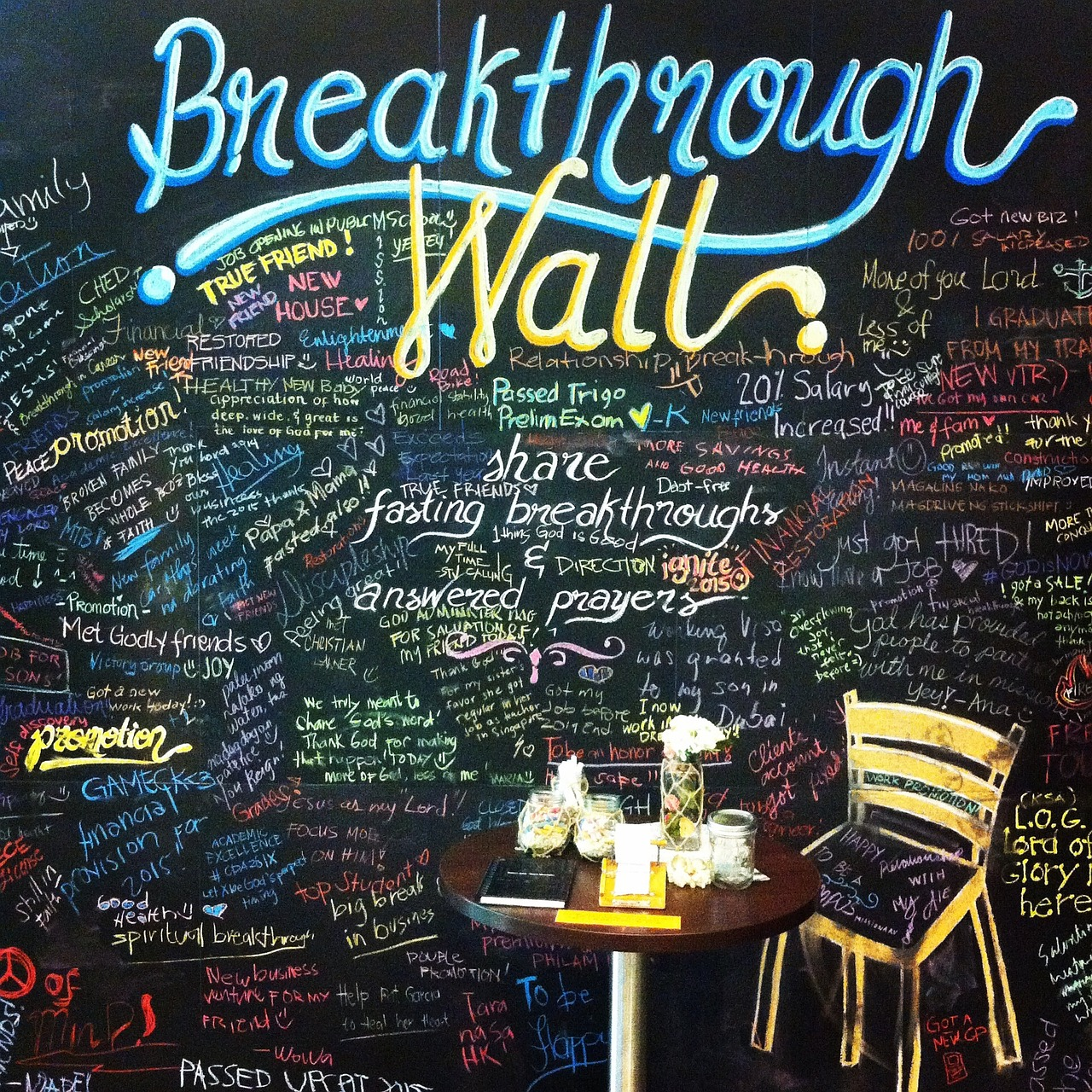 Breakthrough Prayer Wall – Kathryne Leach